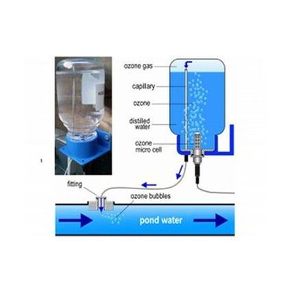 Aqua Forte Koizo3 Ozone Cell Soft Water Module