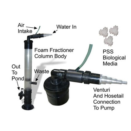 Cloverleaf Dual Function Foam Fractioner